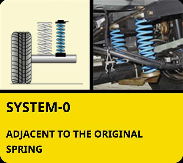 system-0
