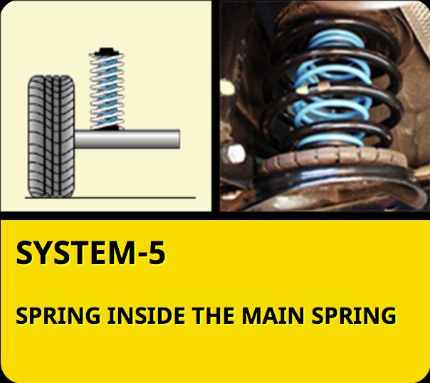 system-5