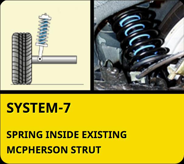 system-7